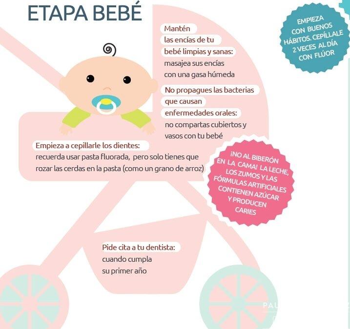 Cuidados para la salud oral de tu Bebé